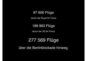 Blockaden lösen – Beispiel Berlin-Blockade Luftbrücke